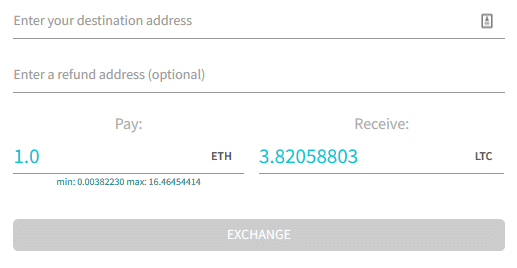 Cost of Flyp.me Transaction