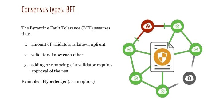BFT Example