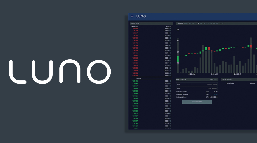 Luno Exchange Review