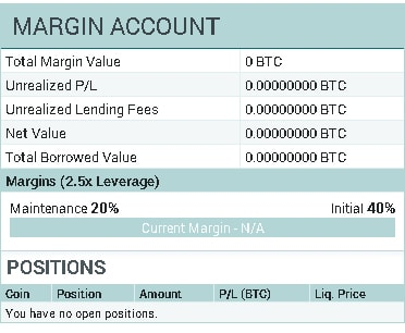 Margin Levels on Poloniex