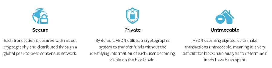 Aeon Coin Overview