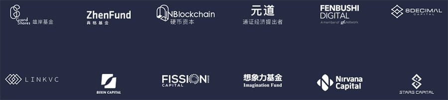 List of GXChain Partners