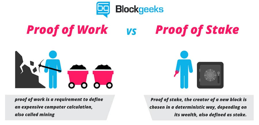 Proof of Stake vs. Proof of Work on PIVX