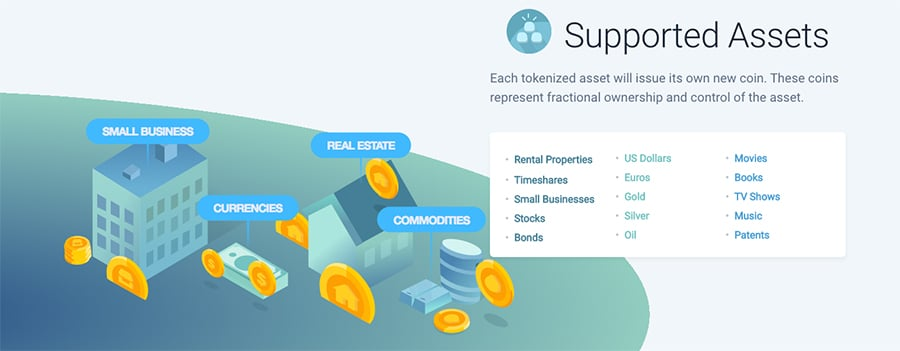 Assets You Can Tokenize