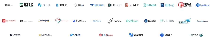Exchanges Listing GUSD