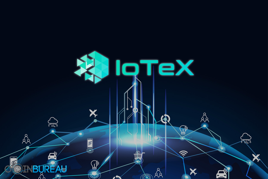 IoTeX Review