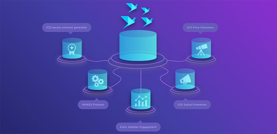 Wings Platform Overview
