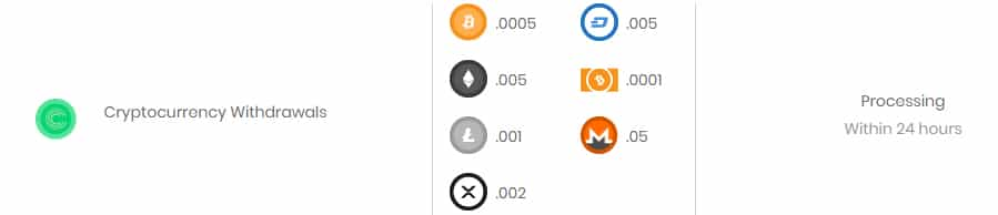 Crypto Withdrawal Fees Coinsmart