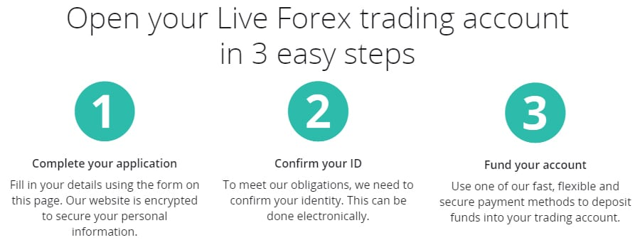 Live Trading Account AxiTrader