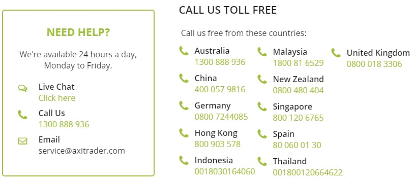 Toll Free numbers Axi
