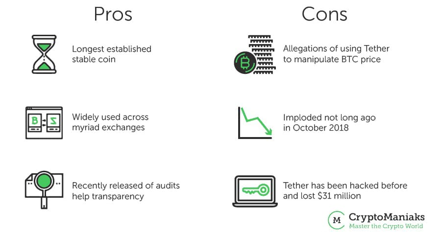 Tether Pros and Cons