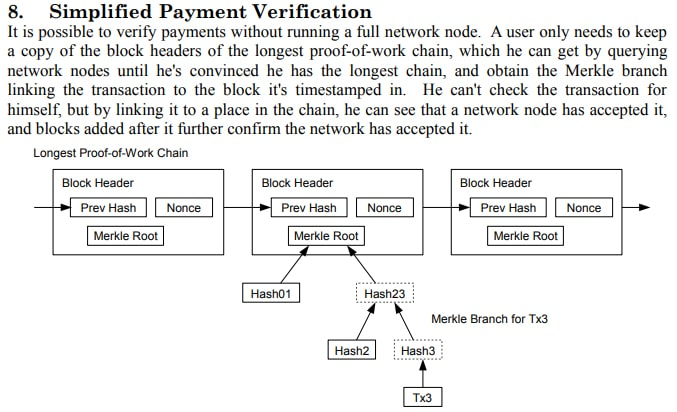 SPV Payments Bitcoin Whitepaper