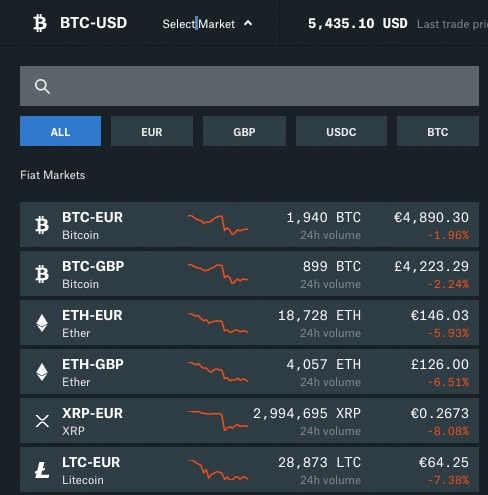 Switching Markets CoinbasePro
