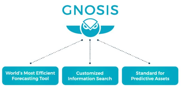 Gnosis Objectives