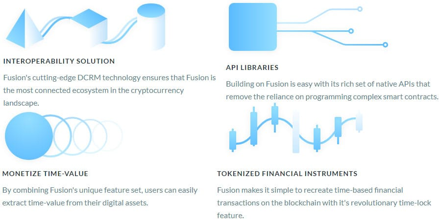 What is Fusion Network