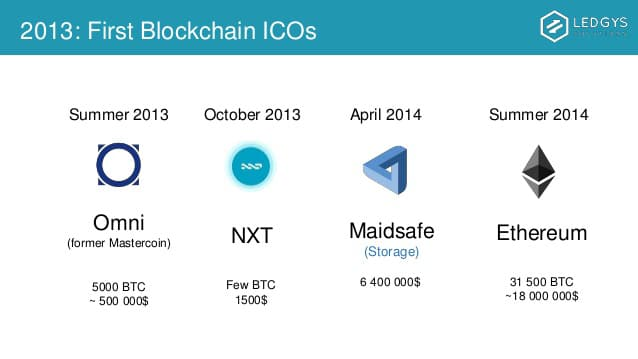 History Early ICOs