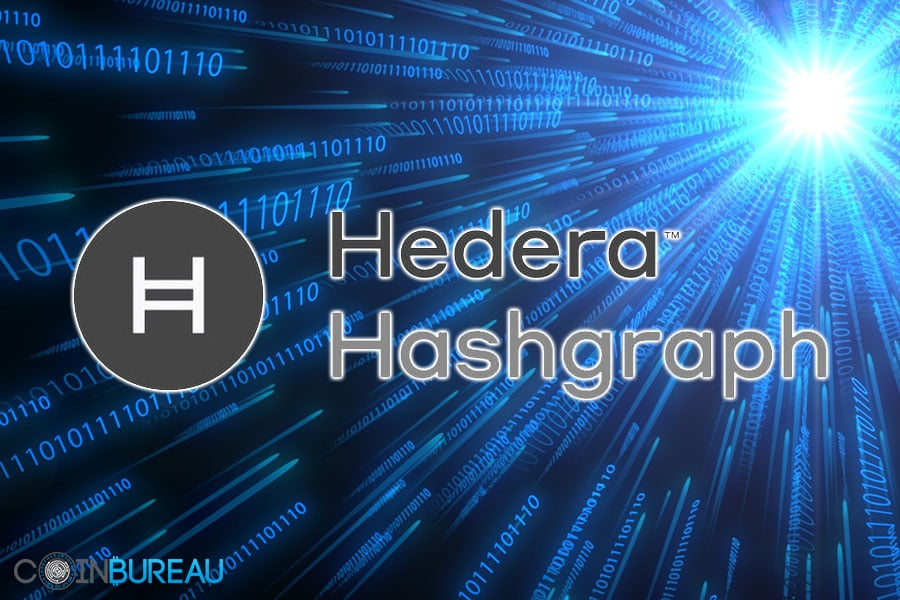Hedera Hashgraph Review
