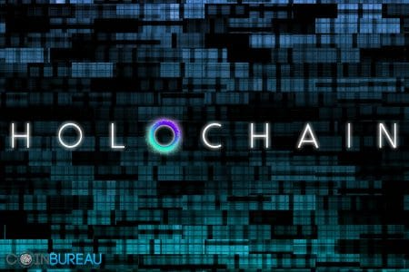 Holochain Review HOT