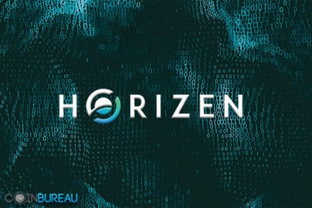 Horizen Review Cover