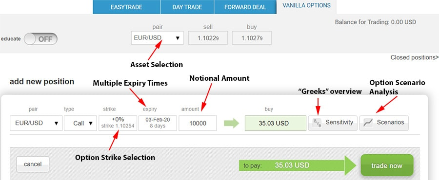 Easy Markets Option Platform