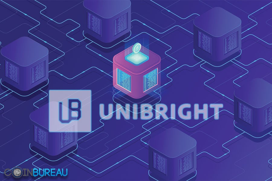 Unibright Review