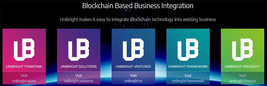 What is Unibright