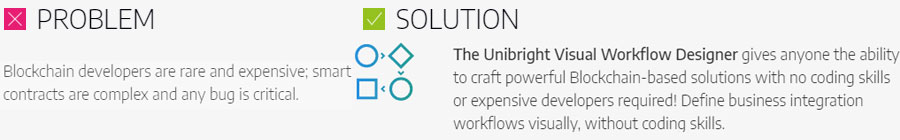 Unibright Workflow Designer