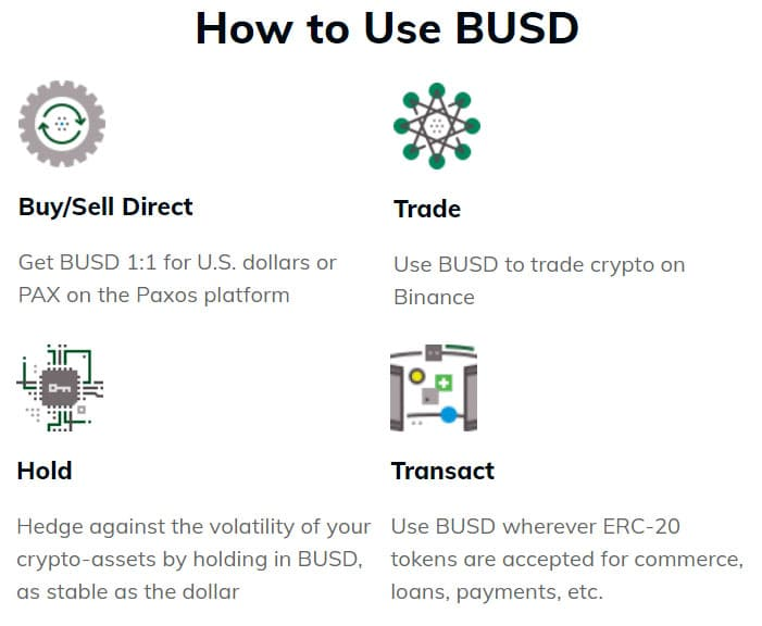 How to Use BUSD