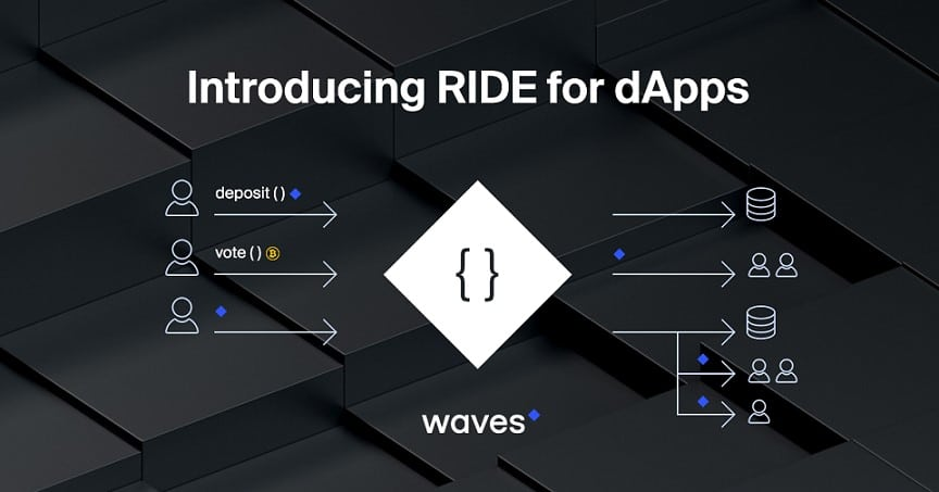 RIDE For dApps Waves