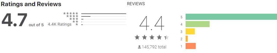 MT5 App Ratings