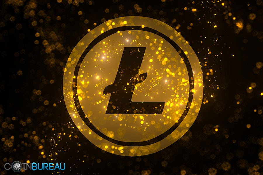 Litecoin Review Cover
