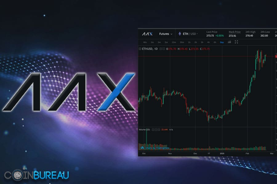 AAX Review: Complete Exchange Overview