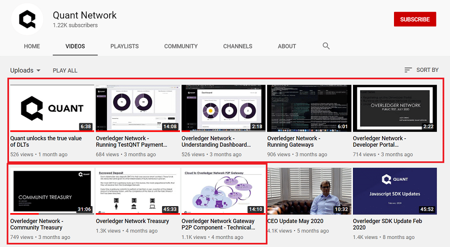 Quant Network YouTube