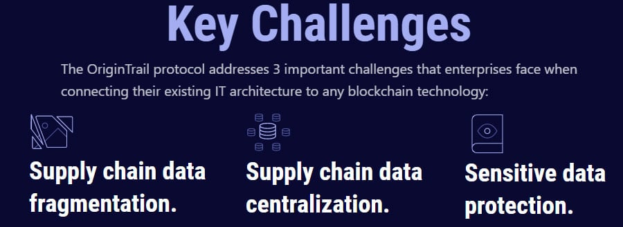Key Challenges Supply Chains