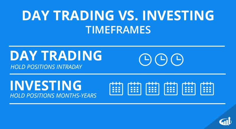 Trading and Investing Timeframe