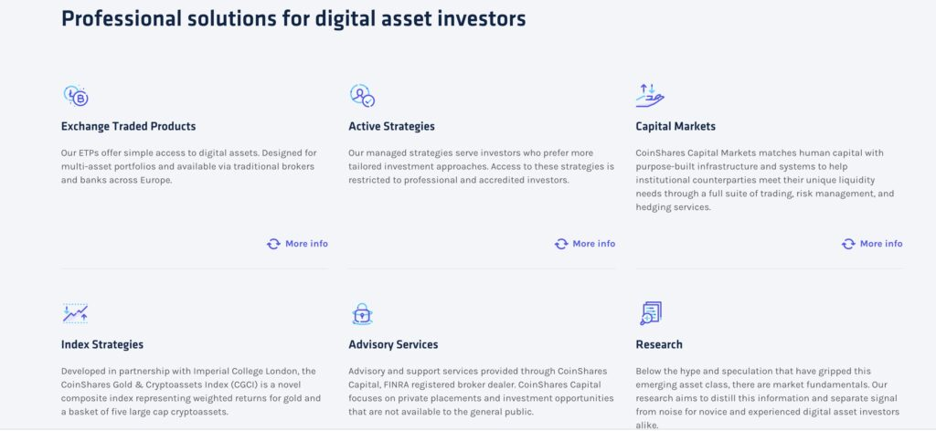 CoinShares Product Offerings