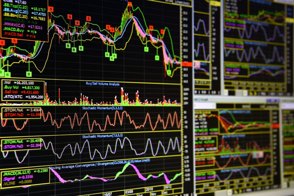 Day Trading Technical Analysis