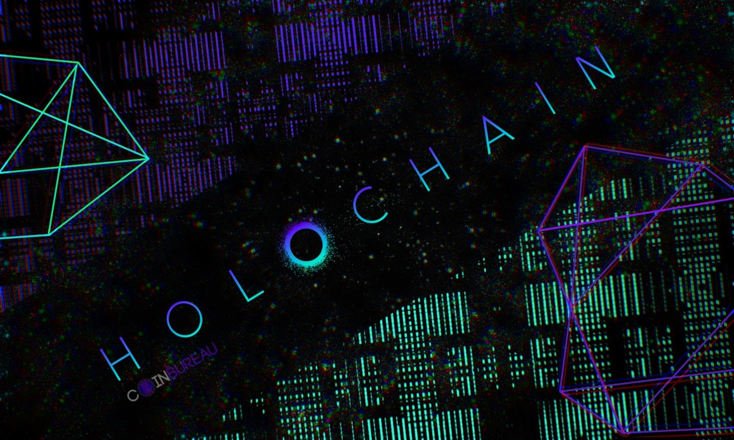 Holochain Review